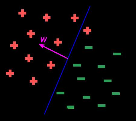 Algoritmo de Clasificación - Paso 1