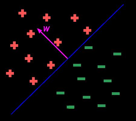 Algoritmo de Clasificación - Paso 5