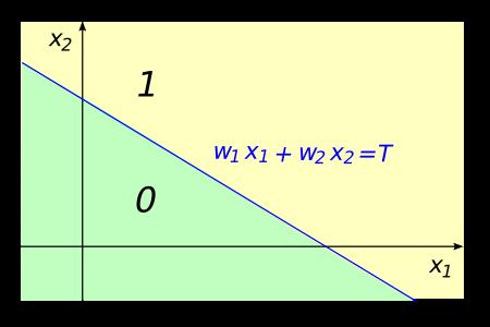Frontera de Decisión - 3 Dimensiones