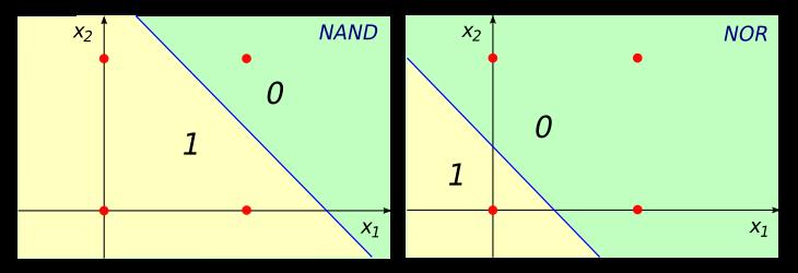 Fronteras de Decisión - Puertas NAND y NOR