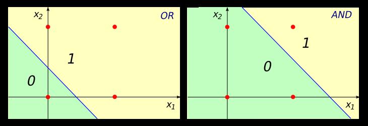 Fronteras de Decisión - Puertas OR y AND