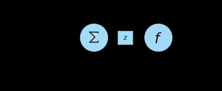 Neurona Artificial - Puerta OR